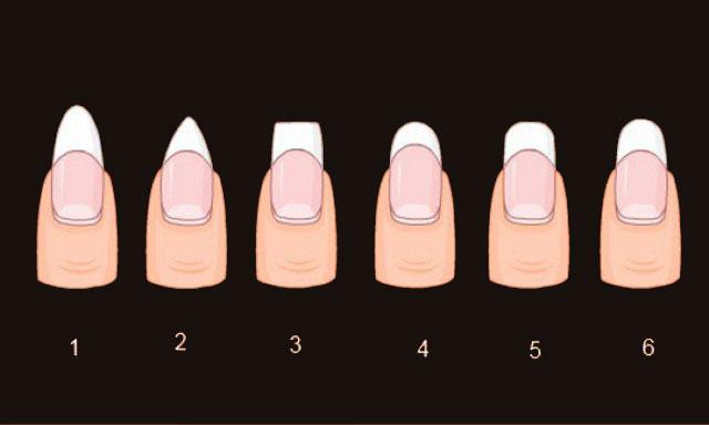 Как правильно подобрать форму ногтей